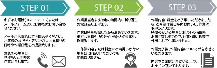茨城片付け110番作業の流れ